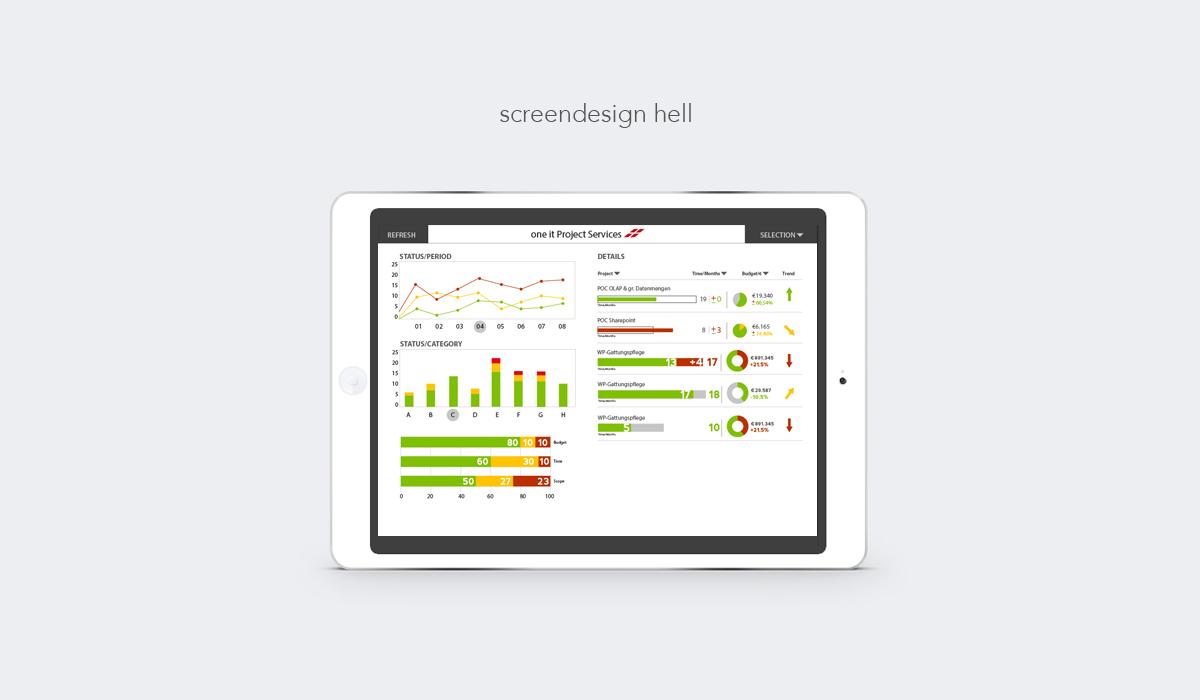 Sonja Haag - Grafikerin Wien - Erste Bank - screendesign-hell